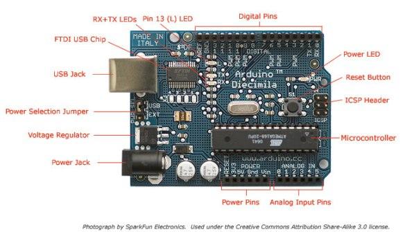 ArduinoDiecimilaComponents
